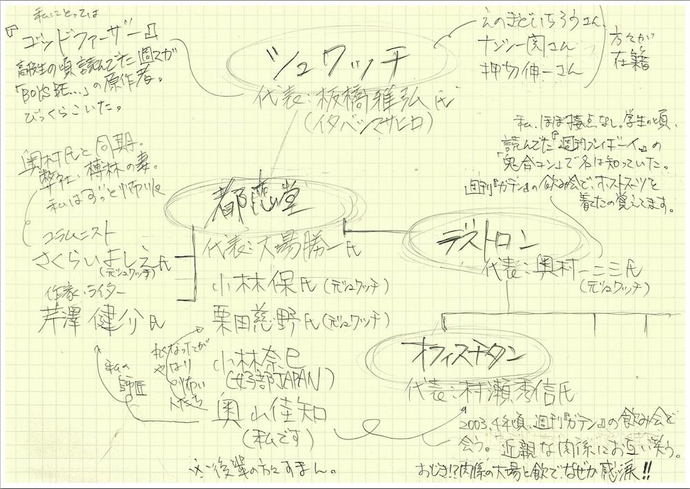 スクリーンショット 2015-04-28 20.41.35